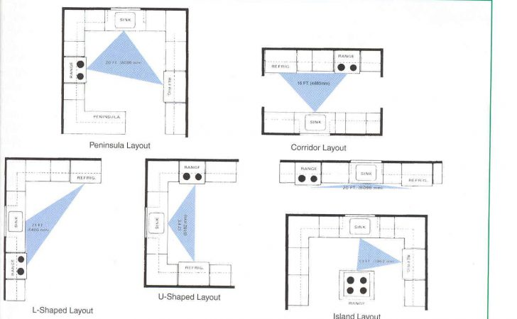 Kitchen Small Floor Plans Galley Shaped