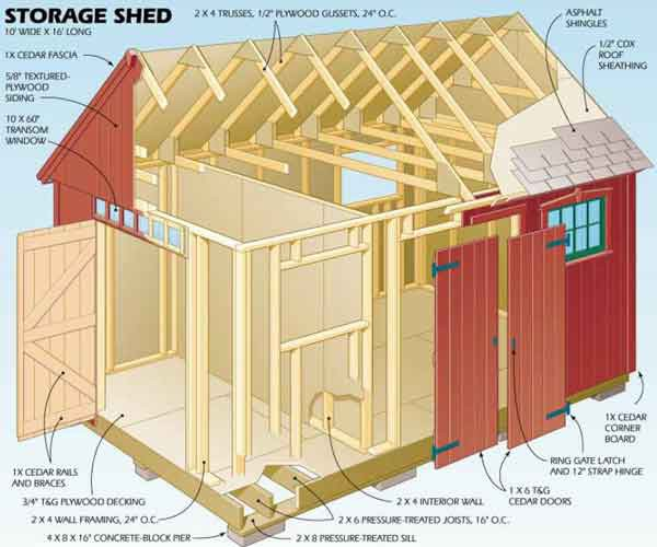 Outdoor Shed Plans Build Garden Easily