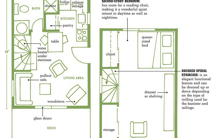 Small Cabin Floor Plans Find House